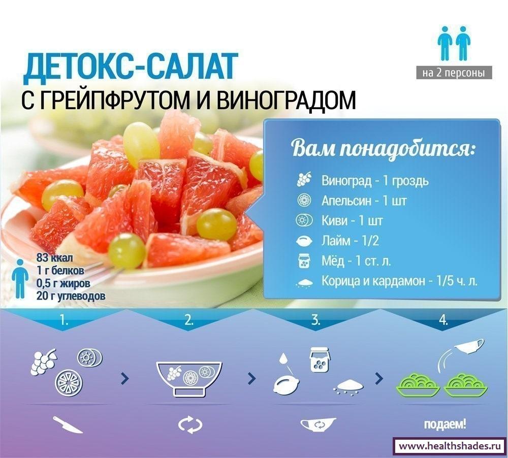Детокс диета с рецептами